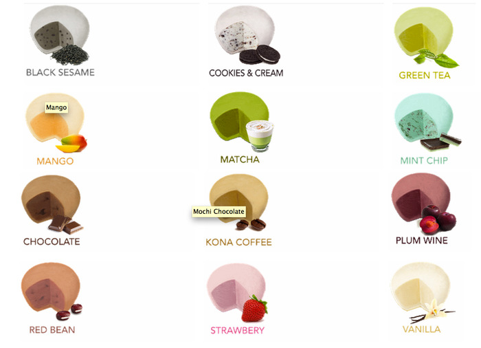 mochi ice cream flavors.jpg